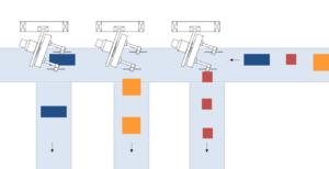 Ausleitung, Ausschleusung verschiedener Kartons, Faltboxen und Gebinde
